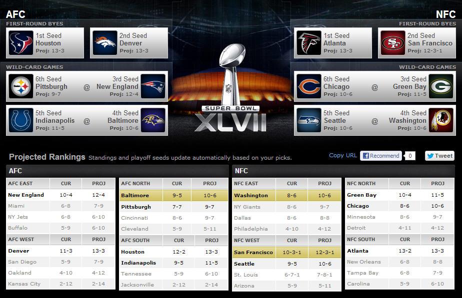 nfl playoff prediction machine