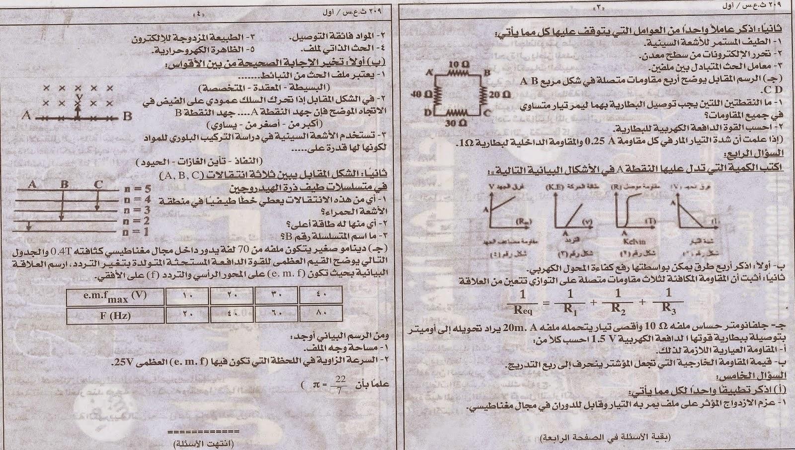 نموذج الوزارة الرسمى أسئلة واجابة امتحان فيزياء السودان2015 نظام حديث Www.modars1.com_1234567892