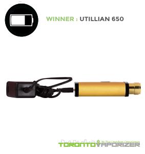 Battery Life Winner - Utillian 650