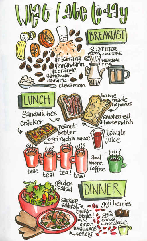 Koosje koene illustrations learn to draw what i ate today for What to draw today