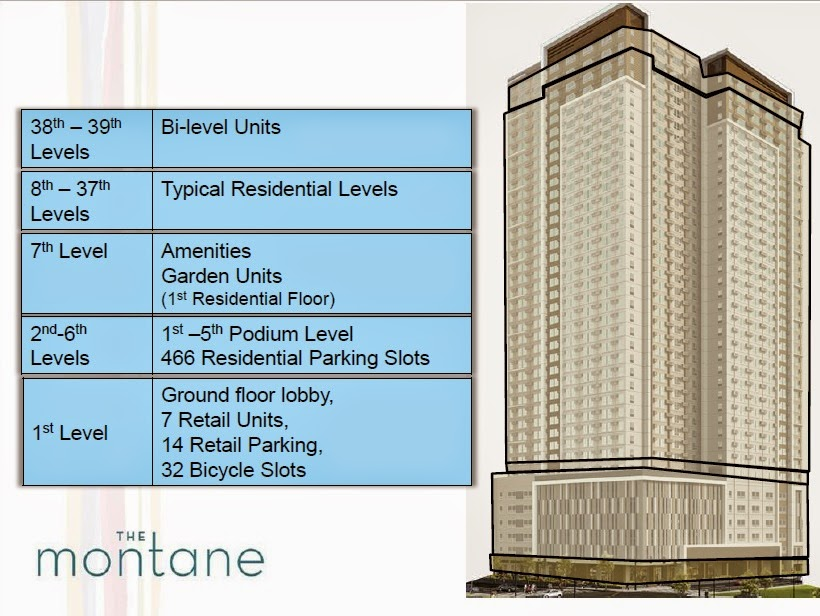 Avida tower montane bgc condominium fort bonifacio global city