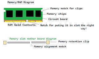 dell computer diagram wiring diagram for car engine laptop puter parts diagram on dell computer diagram