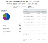 TIAA-CREF Lifecycle Index 2020 Fund - TLWIX