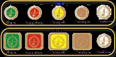Atribut Seragam Pramuka dan Gambarnya