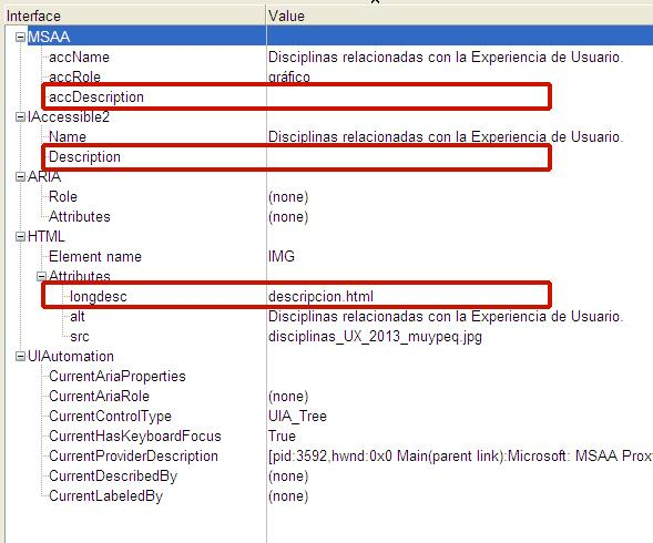 MSAA accDescription: sin valor. IAccessible2 Description: sin valor. HTML Atributes longdesc:descripcion.html