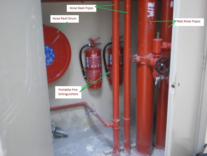 Fire Hose Diagram Fire Free Engine Image For User Manual