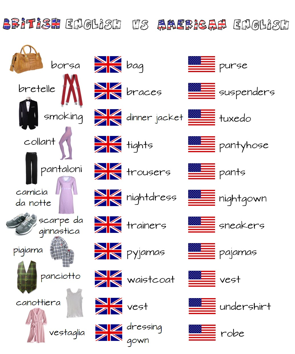 A Little Brit Of Us Clothes Vocabulary