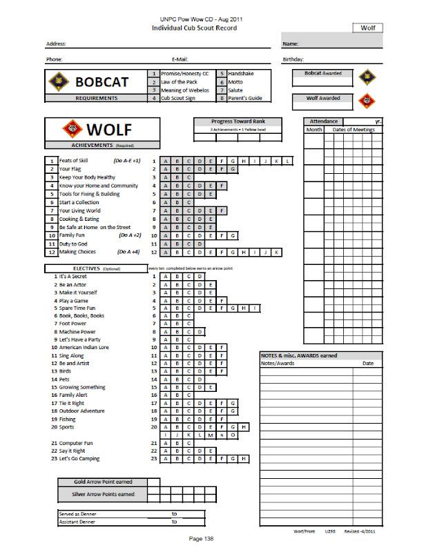 ... 2012 : Cub Scout Wolf, Bear, Webelos, Belt Loop Tracking Sheets Ideas