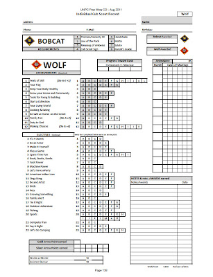 ... sheets ideas secret code worksheets cub scout coloring pages cub scout