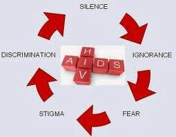 AIDS Control