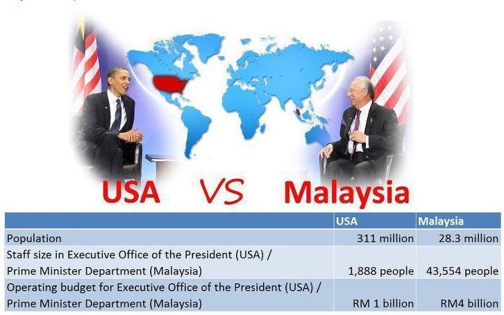 http://3.bp.blogspot.com/-wAvUDFc0Ktw/UDD_pCtlwfI/AAAAAAAAFBc/YHy2OsuqV9Y/s1600/USA+VS+Malaysia.jpg