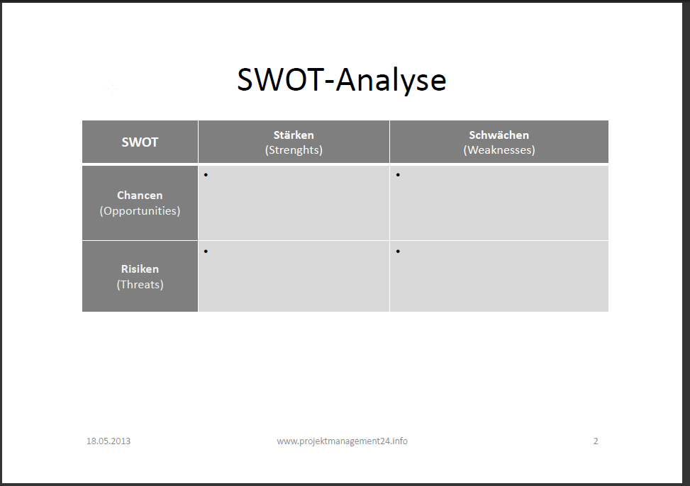 projektmanagement24 blog swot analyse im