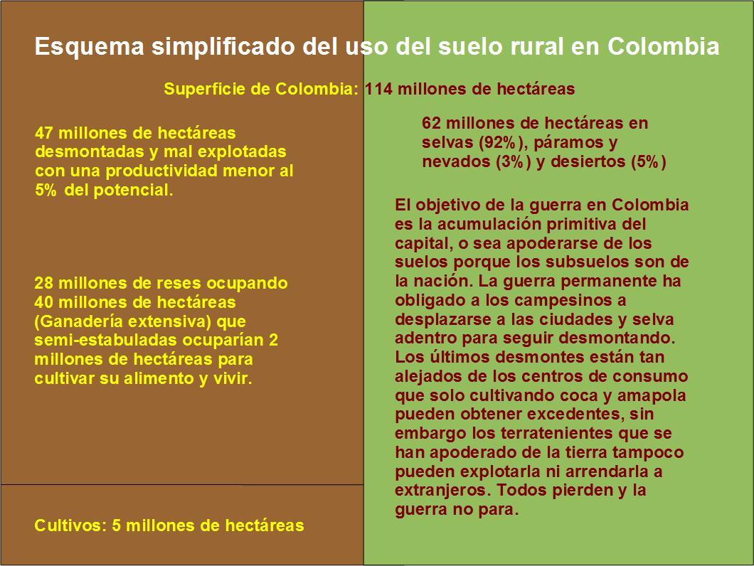 Blog de hern n pardo silva un sistema econ mico mixto for 4 usos del suelo en colombia