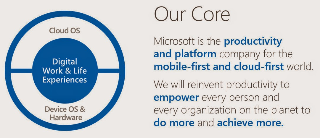 microsoft our core satya