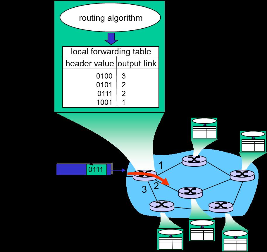 Informatics: algoritma bellman-ford on