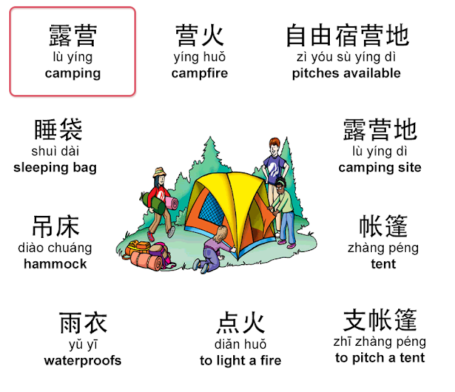 visual vocabulary about camping