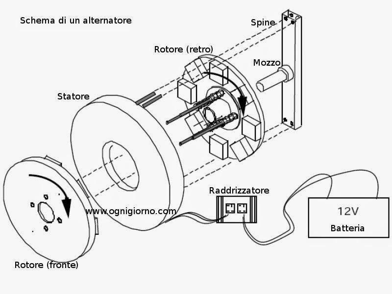 Schema Elettrico Alternatore : Schema elettrico alternatore auto sostituzione dinamo con