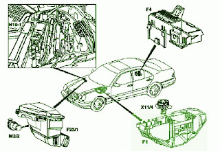 wiring schematic diagram guide fuse box diagram mercedes benz 2000 2001 Mercedes E320 Fuse Diagram fuse box diagram mercedes benz 2000 e320 v 6