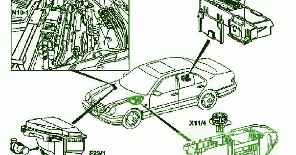 Fuse Box Diagram Mercedes Benz 2000 E320 V-6 ~ Mercedes ...