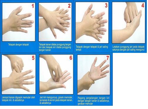 http://3.bp.blogspot.com/-wC4WJkh7g0s/T63e-3-9r_I/AAAAAAAAAHo/A4fS2RyVspY/s1600/teknik-mencuci-tangan.jpg