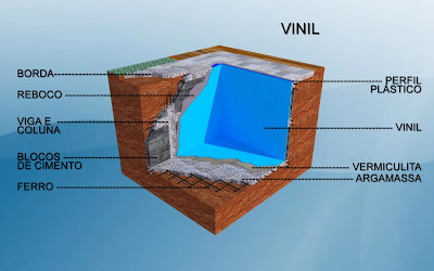 estrutura piscina alvearia revestida bolsão vinil
