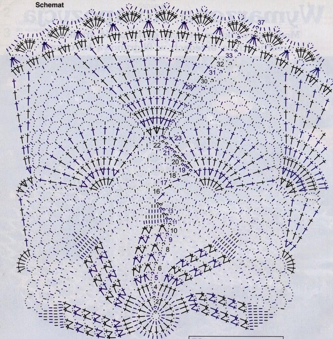 Схема салфетки виноград крючком со схемами