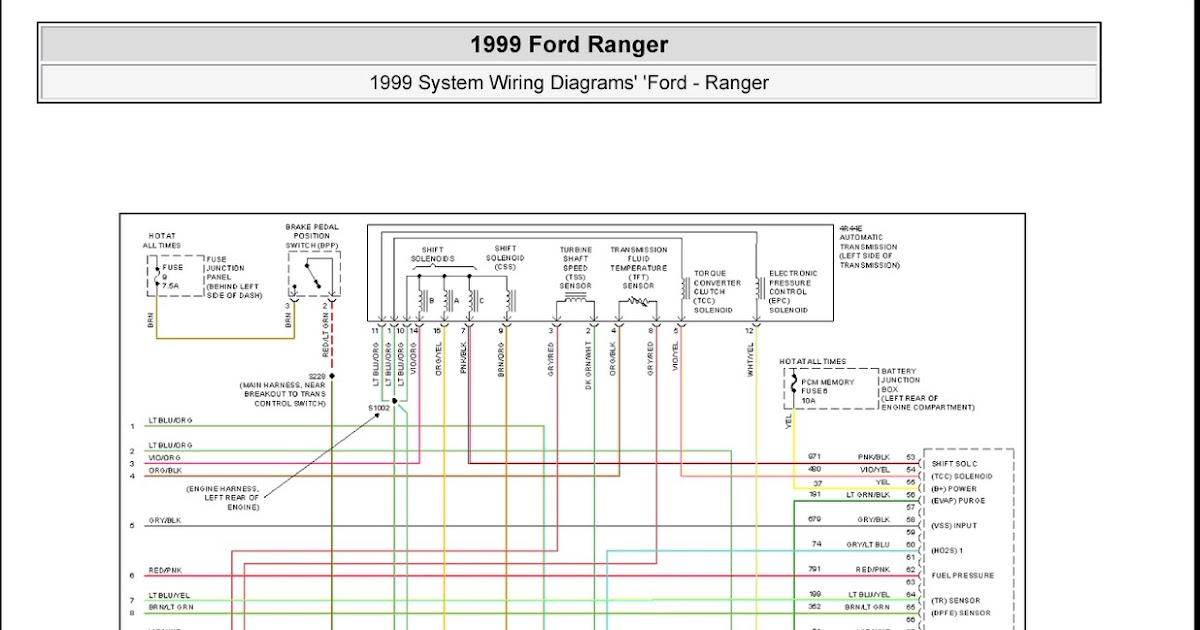 1999 Ford Ranger System Wiring Diagrams 4 Images Wiring Diagrams