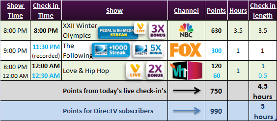 Viggle schedule: XII Winter Olympics, The Following, Love Hip Hop