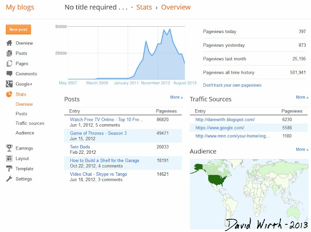 blogger half a million views, all time views, how to increase page views