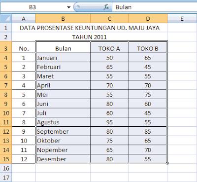 Blok area dalam tabel