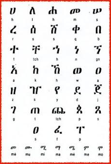 Alfabetos del Mundo.