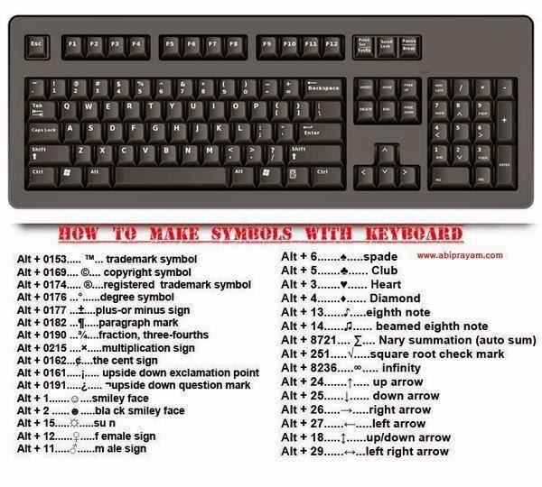 Lady Legal Writer Keyboard Shortcuts