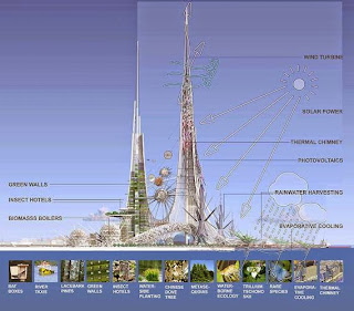http://www.fastcodesign.com/3031871/fast-feed/inside-chinas-plans-for-the-worlds-tallest-and-pinkest-towers#5