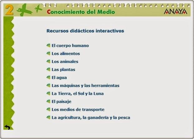 http://primerodecarlos.com/SEGUNDO_PRIMARIA/Anaya/datos/03_cmedio/03_Recursos/cono_rdi.htm
