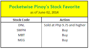 Pocketwise Pinoy's Stock Favorite