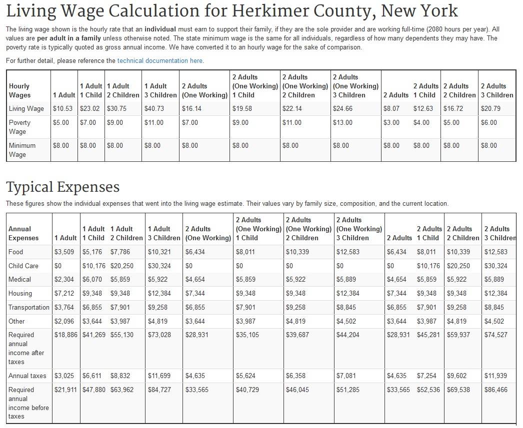 herkimer county singles 122 new listings in the herkimer county, ny area browse photos, find recently added listings of homes, .