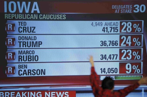 Trump dealt blow by Cruz in Iowa vote