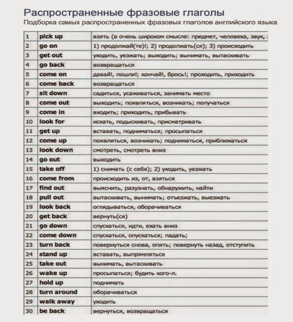 Фразовые глаголы (Phrasal verbs) - study.ru
