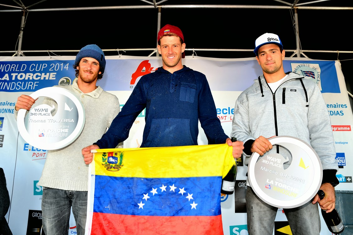 Podium 1-Ricardo Campello/2-Thomas Traversa/3-Marcilio Brown