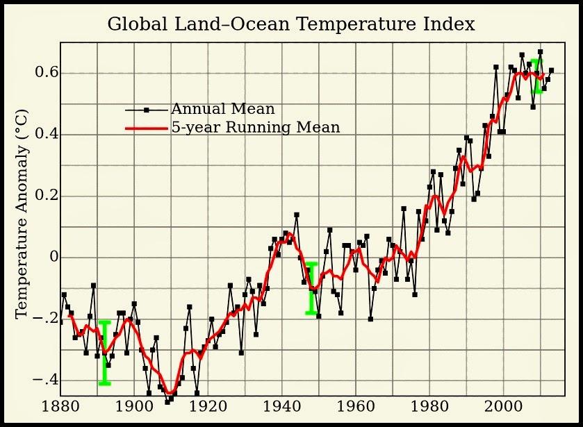 masalah-pemanasan-global-global-warming