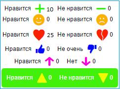 рейтинг статей для блога