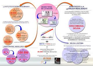 FCSM:Campaña Deuda ilegítima