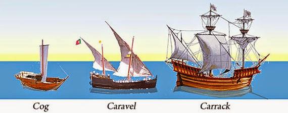 Shipbuilding Progress of the 15th Century