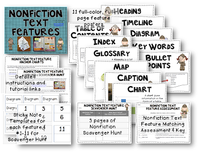 Students will be able to list at least 5 different types of text ...