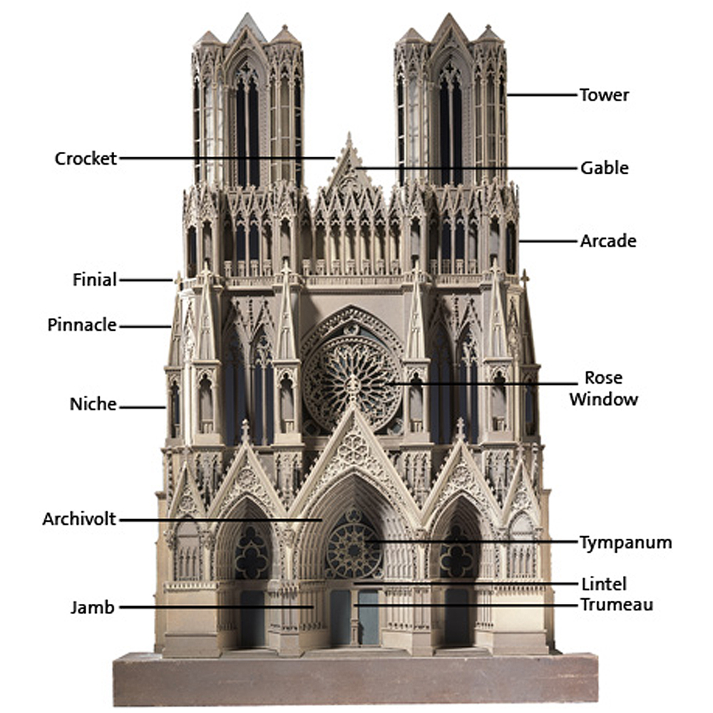 Architecture Model Galleries Gothic Architecture