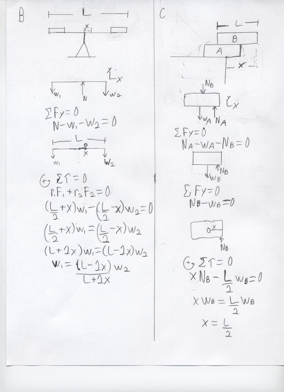 Analysis essay on east of eden