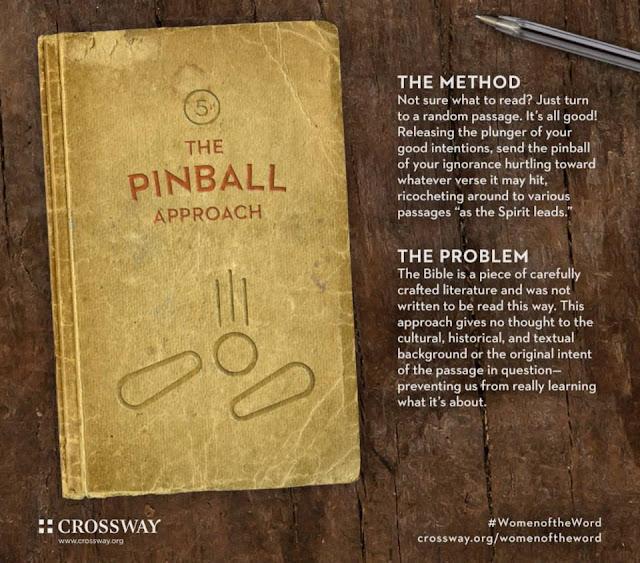Couterproductive bible study habits