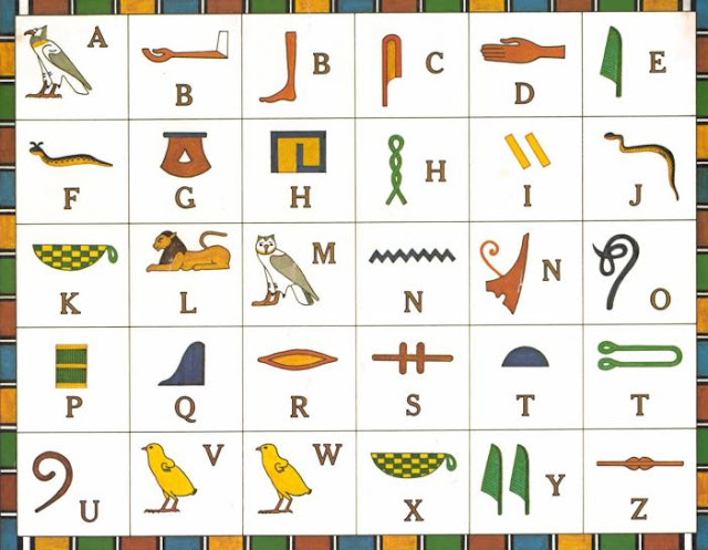 http://3.bp.blogspot.com/-wHjzOkAAr3E/Ta2bAbHyFnI/AAAAAAAAAB4/ZGu6yzddNGA/s1600/hieroglyph-glossary-jan-1-20091.jpg