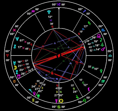 CANCER 2014 Ingress - June 21, 2014 (10:52 am-UT/+0)