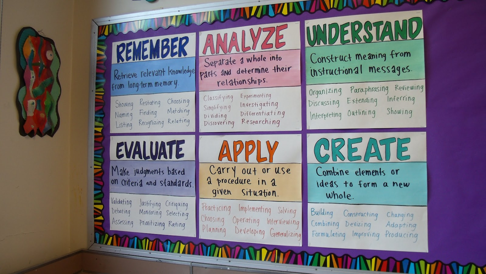 computer lab bulletin board ideas for elementary students. My Bloom\u0027s Taxonomy Board Inspired By Pinterest. The Original Link Brings You To A Literacy Blog And Has Some Other Great Ideas For Elementary Reading. Computer Lab Bulletin Students O